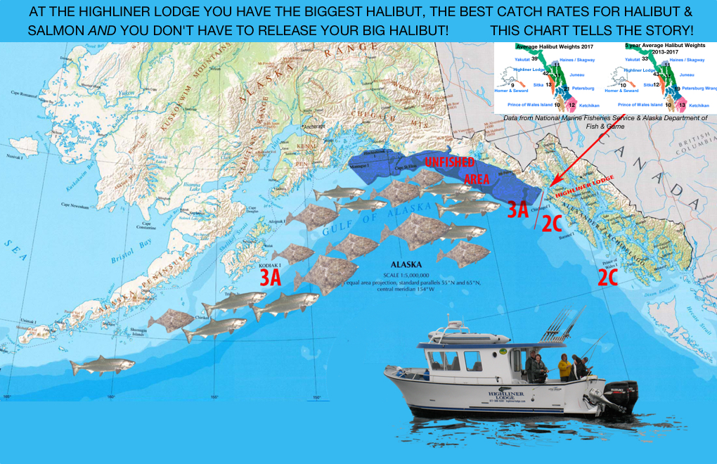 Migrating Fish & Halibut Weight Chart copy 2